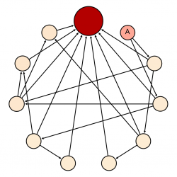 artificial-link-structure