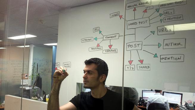 Deyan P Drawing a Diagram