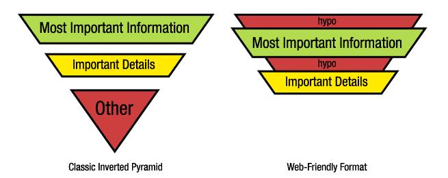 inverted pyramid web